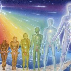 Духовный рост и духовное развитие человека. Основы